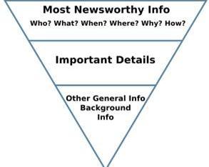 倒金字塔结构的消息_倒金字塔结构 - 搜狗百科