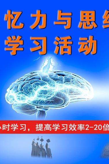 《超级记忆力与思维导图》公开课