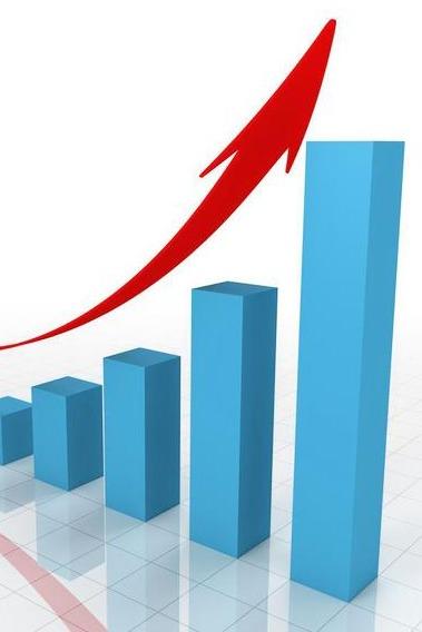 股票趋势判断和进场时机把握c