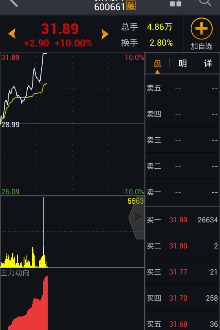 股票交流两会提前布局