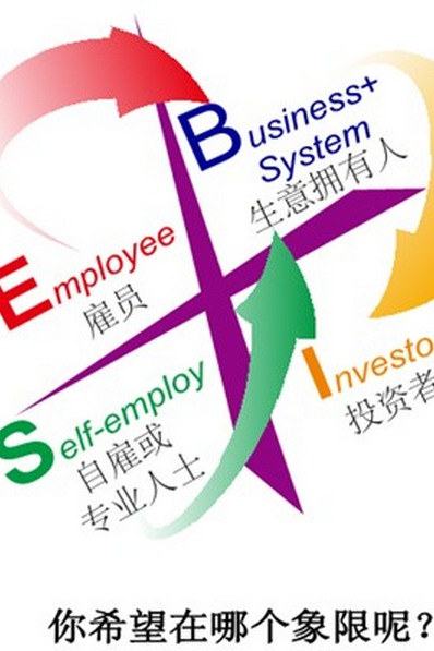 香港財務智慧講座