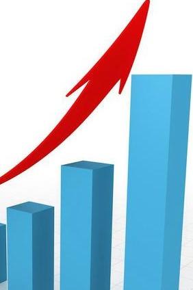 股票趋势判断和进场时机