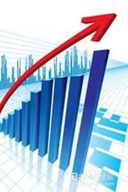 股票趋势判断和选取